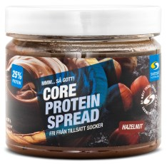 Core Protein Spread